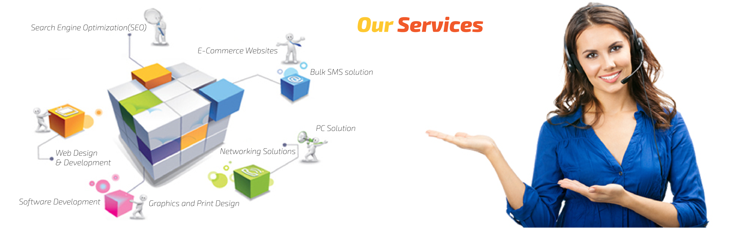 Services | Your Offshore Partner